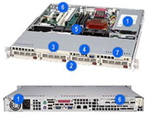Imagine 1Supermicro CSE-813MT-300CB