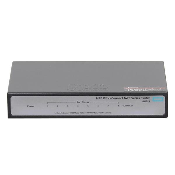 Imagine 2HPE Switch OfficeConnect 1420 8G