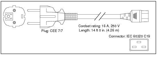 Imagine 1Cisco CAB-AC-2500W-EU=