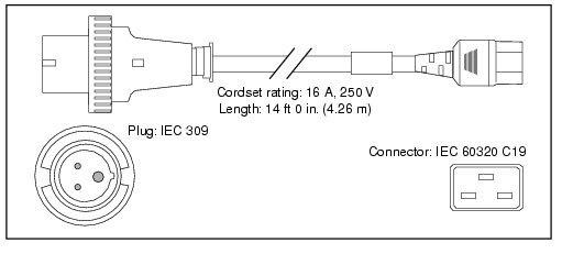 Imagine 1Cisco CAB-AC-2500W-INT=